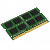 Todo sobre memorias RAM
